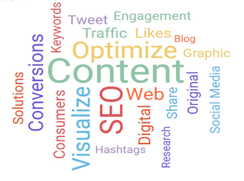 SEO-chart of optimize content